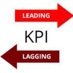 """Leading"" vs. ""Lagging"" KPI"