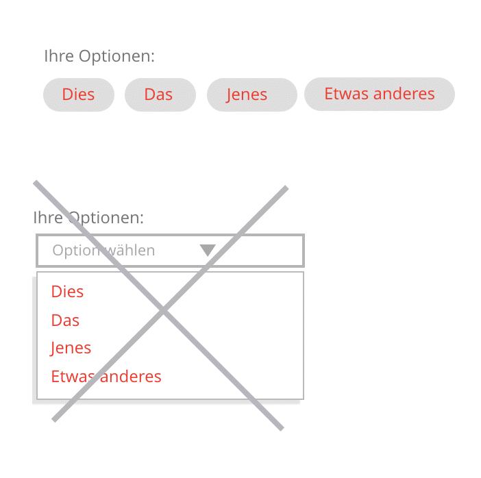 UX Best Practices Mobile: Optionen sichtbar anbieten, anstatt in Dropdowns verstecken