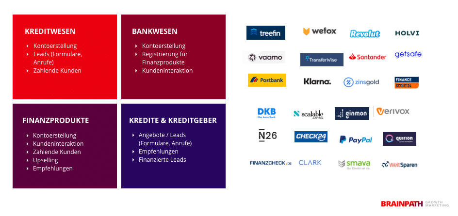 UX Best Practices Mobile: Finanzbranche in Deutschland