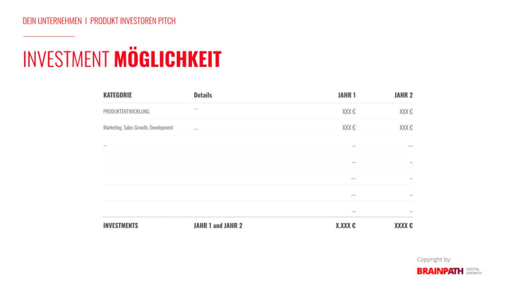 Investoren-Pitch-Deck und wie du es erstellst. Finanzierungsbedarf.