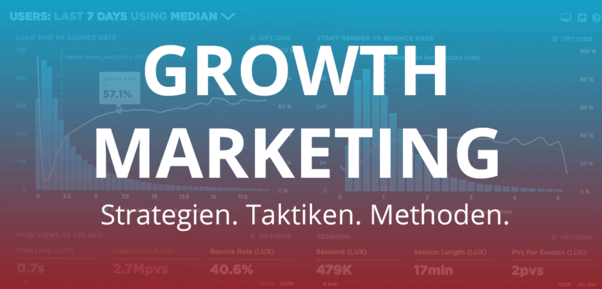 Growth-Marketing-Strategien-Taktiken-Methoden. Brainpath - Digital Growth
